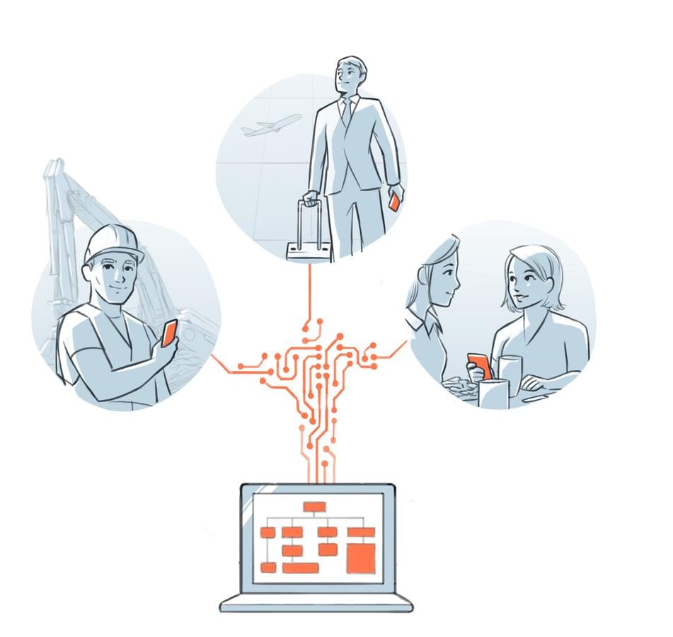 Smart Automation - sketch 2
