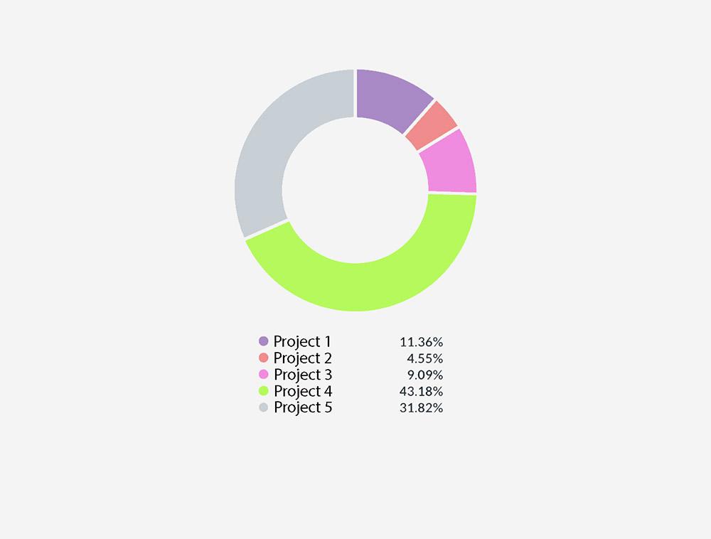img3-data studio