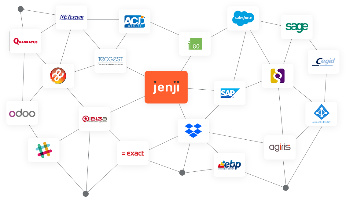 Jenji_integrations